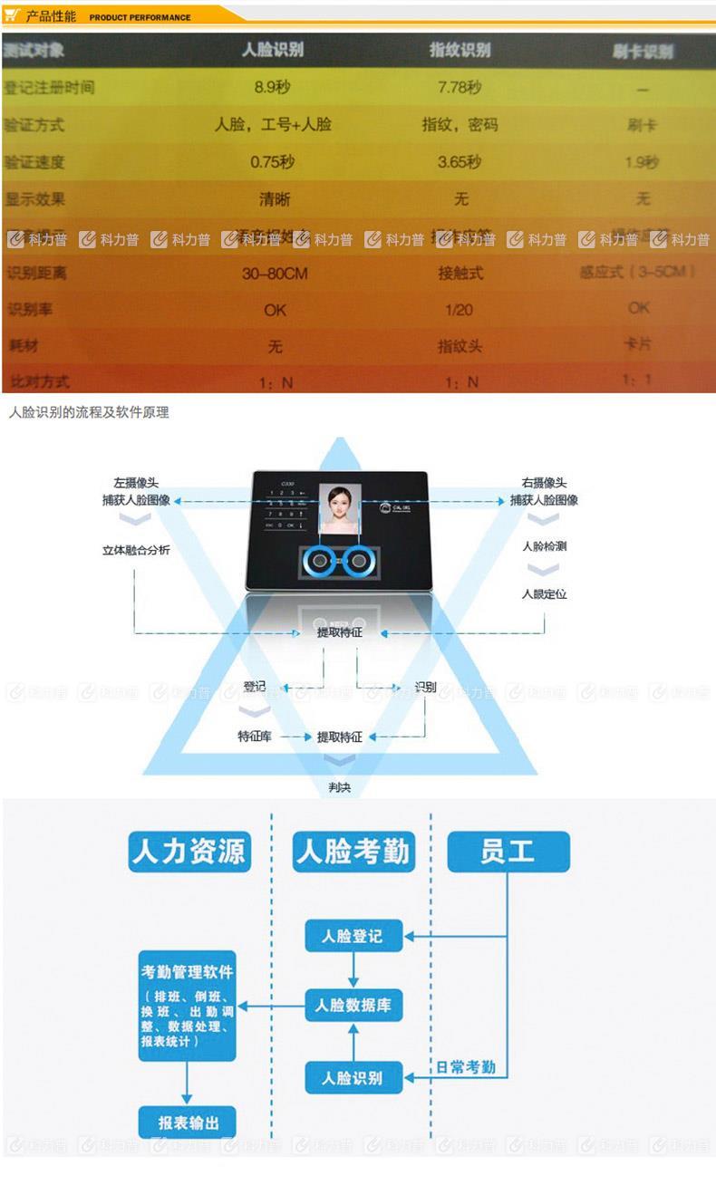 汉王 Hanvon 人脸考勤机 E356A 人脸识别 500人 门禁 3.5英寸彩屏