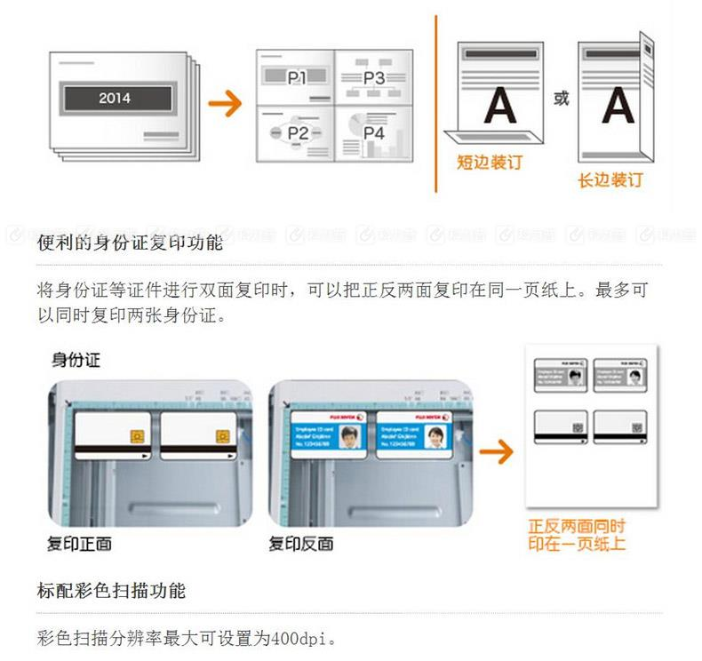 富士施乐 Fuji Xerox A3黑白数码多功能一体机 DocuCentre S2011N