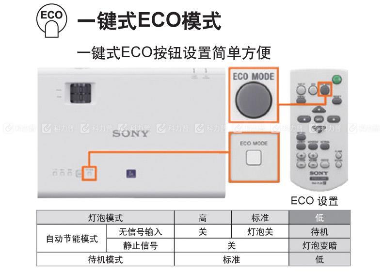 索尼sony 投影机 vpl-ex245