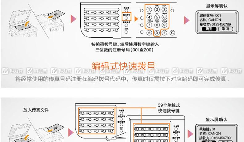 佳能 Canon 黑白激光传真机 FAX-L418S (传真 打印 复印)