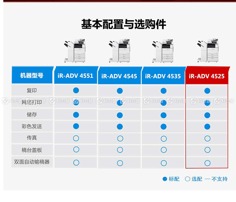佳能 Canon A3黑白数码复印机 iR-ADV 4545 (复印/网络打印/网络扫描/标配WiFi/存储/发送/装订/四纸盒/双面自动输稿器/鞍式装订器)