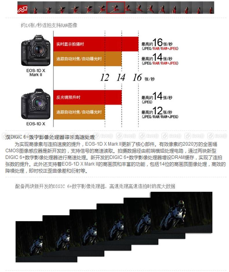 佳能 Canon 单反机身 EOS-1D X Mark II
