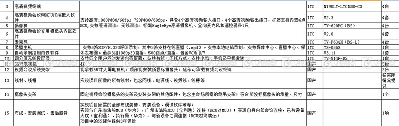 ITC 视频会议主机 VCS8000 484*530*176mm (黑色)