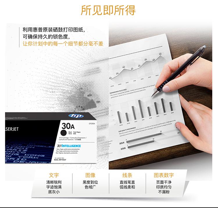 惠普 HP 硒鼓 CF230A 30A (黑色) -YCX