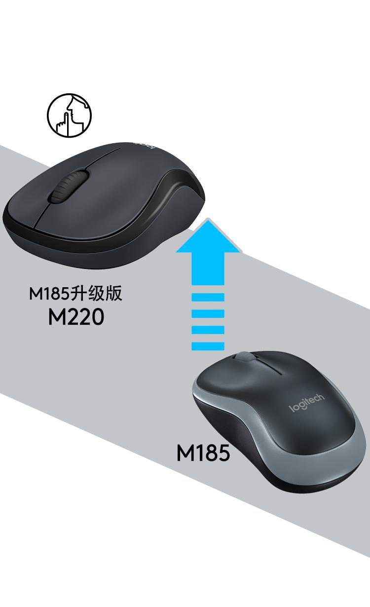 罗技 Logitech 无线静音鼠标 M220 (灰色) -YCX
