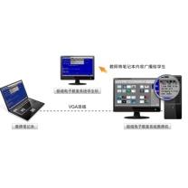 极域 电子教室教学管理系统 JY-2017 v4 (白色) 软件