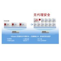 亚信安全 亚信虚拟化杀毒软件(含控制台和8颗CPU授权及20台服务器授权) Deep Security Manager Limited-per console 亚信虚拟化杀毒软件 纸盒